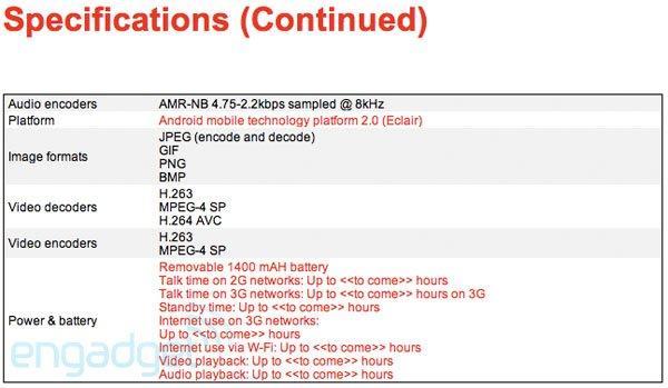 Технические характеристики Google Nexus One