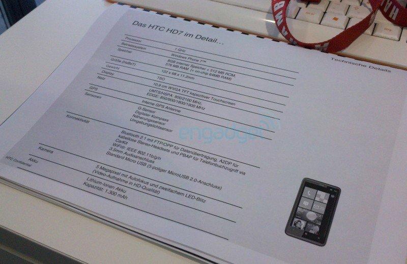 Характеристики HTC HD7