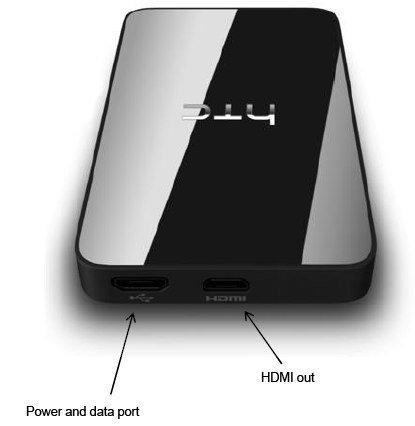 Адаптер HTC Media Link Wireless DNLA