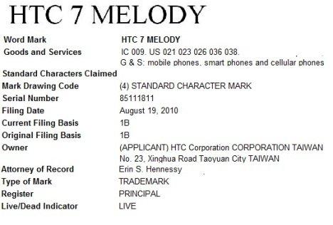 Заявка на регистрацию HTC 7 Melody
