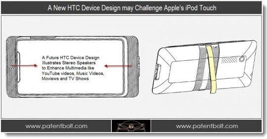 Медиаплеер HTC