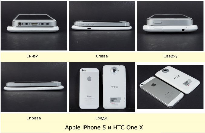 Сравнение iPhone 5 и HTC One X