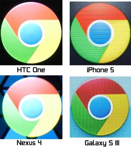 Сравнение пикселей экрана HTC One и экранов других смартфонов
