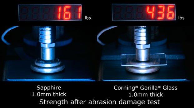 Результаты теста на прочность: Corning Gorilla Glass 3 против Sapphire