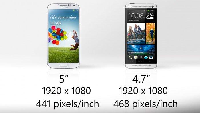 Samsung Galaxy S4 и HTC One: размеры экранов