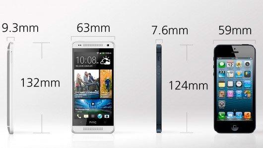 Сравнение размеров HTC One mini и iPhone 5