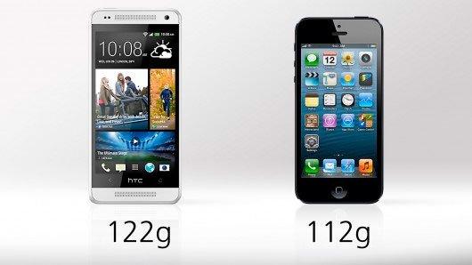 Сравнение веса HTC One mini и iPhone 5