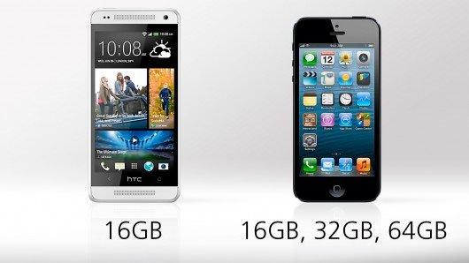 Сравнение объема внутренней памяти HTC One mini и iPhone 5