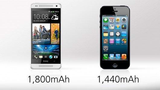 Сравнение аккумуляторов HTC One mini и iPhone 5