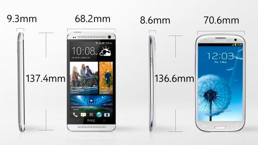 HTC One или Samsung Galaxy S III: сравнение размеров