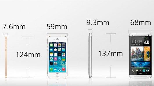 Сравнение iPhone 5s и HTC One: размеры