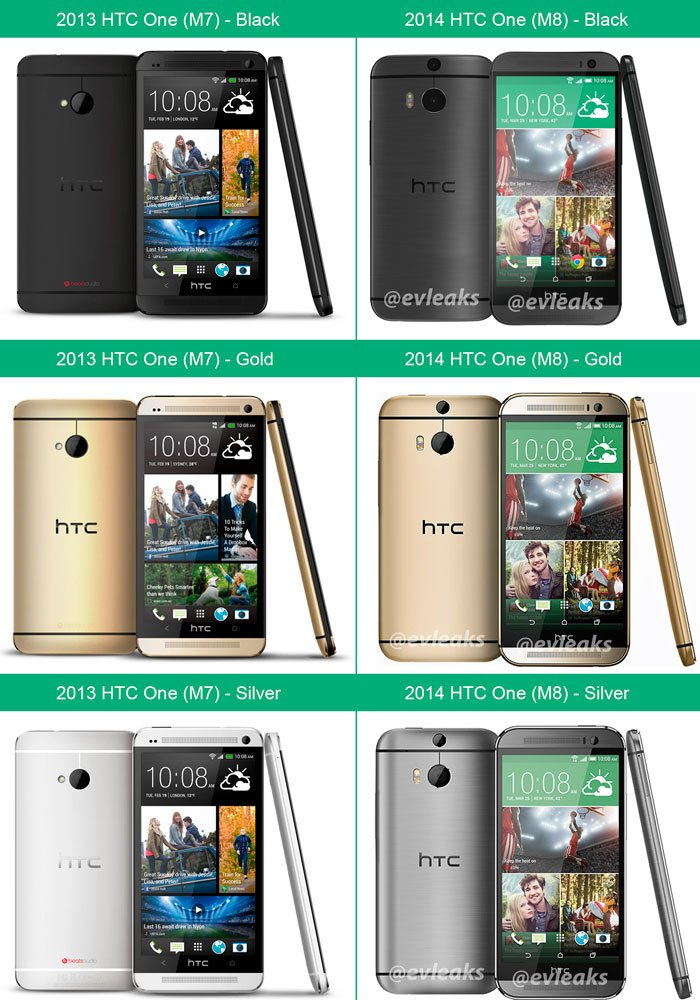 Сравнение HTC One 2013 и One 2014