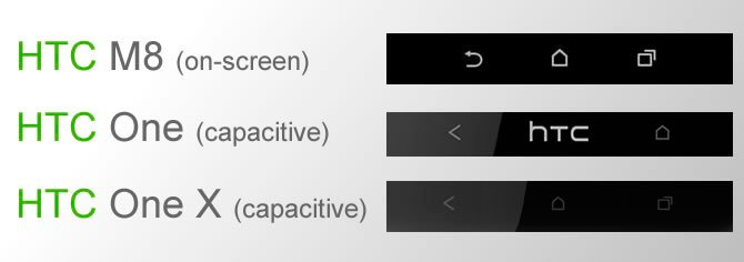 Клавиши во флагманских смартфонах HTC